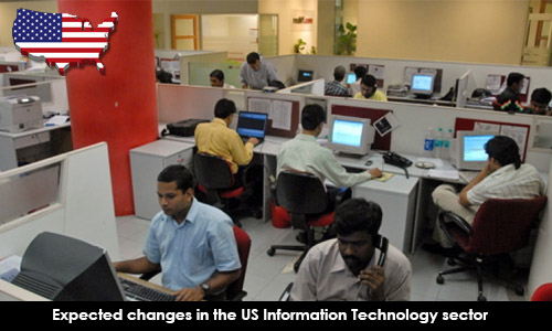 Expected Changes in the US Information Technology Sector